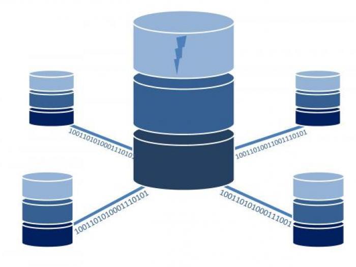 Server diagram